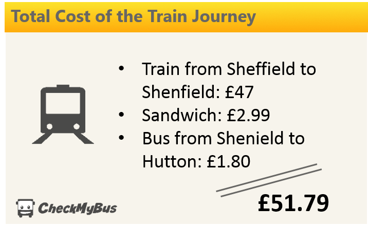 Overall Cost for Train Journey