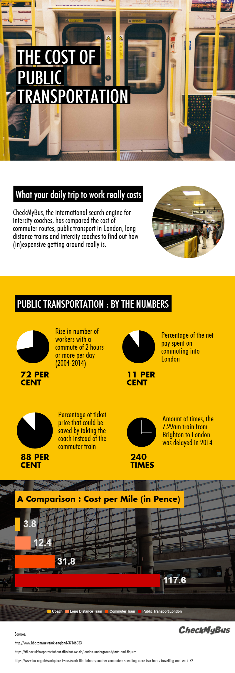 Info Graphic: Public Transport in Numbers