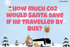How Big Is Santa's Carbon Footprint?