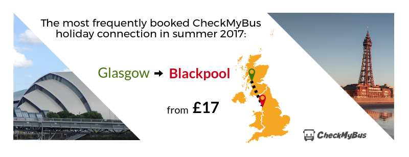 Glasgow – Blackpool is the Most Frequently Booked Route