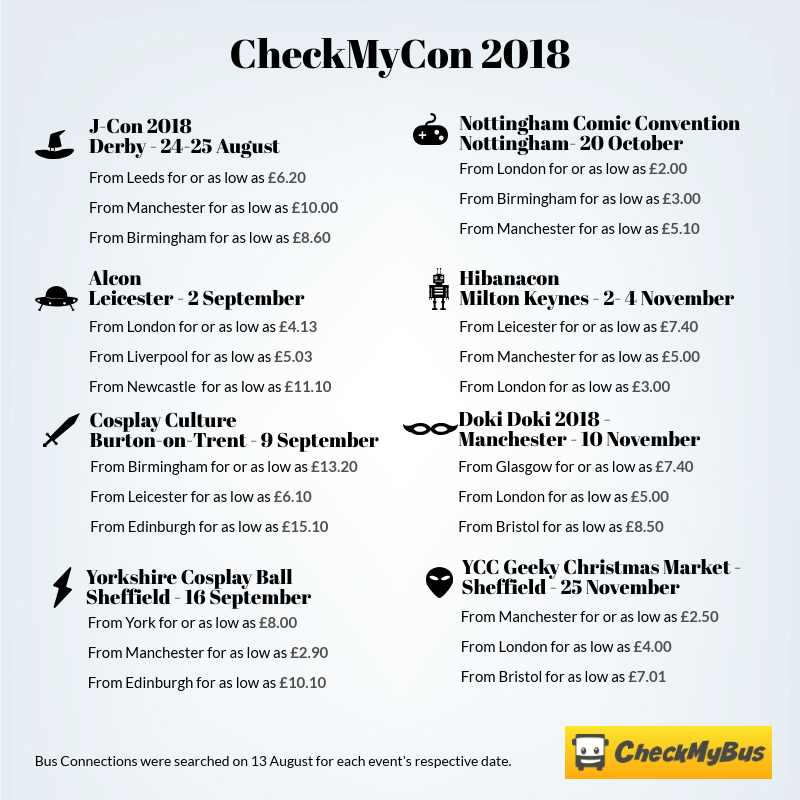 CheckMyCon: Travel to Conventions in 2018 by Bus and Save Money!